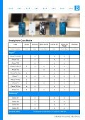 Schutzhüllen für Smartphone und Tablet - Page 3