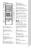 Sony MHC-EC719iP - MHC-EC719IP Istruzioni per l'uso Inglese - Page 7