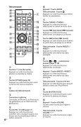 Sony MHC-EC719iP - MHC-EC719IP Istruzioni per l'uso Tedesco - Page 6
