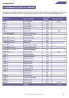KFV Florentine Zeitschrift - Neuste Ausgabe - Page 7