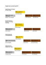 Ergebnisse Lausitz-Cup 2011 - Karate do Hoyerswerda eV