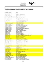 Empfehlungsliste: Ganzschriften für die 4. Klasse - Antolin