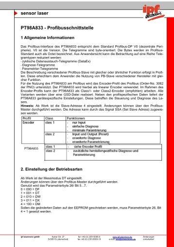 sensor laser PT98A833 - Profibusschnittstelle - IPF Electronic GmbH