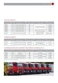 Allgemeine Verkaufs- und lieferbedingungen für ... - Asamer - Seite 5