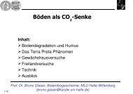 Böden als CO2-Senke - Naturland