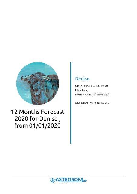 12 Months Forecast Denise 2020