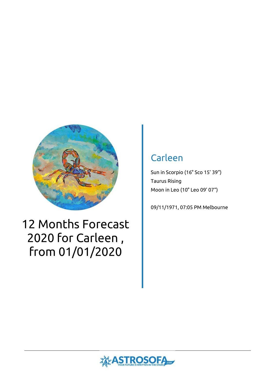 12 Months Forecast Brenda