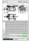 ZBR 500 - Hydraulika GmbH - Page 3