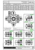 ZBR 500 - Hydraulika GmbH - Page 5