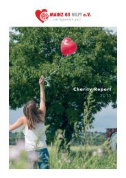 Charity Report 2015