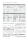 Konservative Therapie von Harninkontinenz, Drangsymptomen und ... - Seite 7