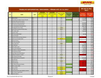 Mapa Registo Descansos Compensatorios_HETA_Alverca_Dez_17