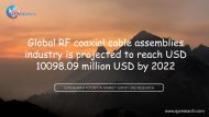 Global RF coaxial cable assemblies industry is projected to reach USD 10098.09 million USD by 2022