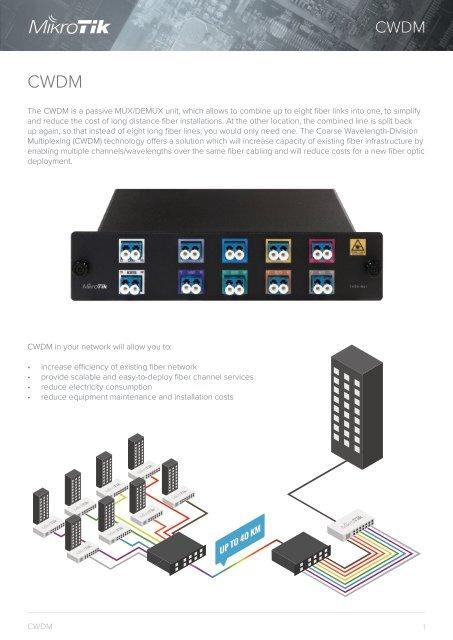 Mikrotik Fiber Module S+C49DLC10D SFP CWDM Module Dual LC-Connector DDM 10G SM 10km and 1490nm