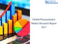 Global Piezoceramics Market 2018: Global Future Trends, Industry Share, Size, Growth, Opportunities and Forecast to 2025