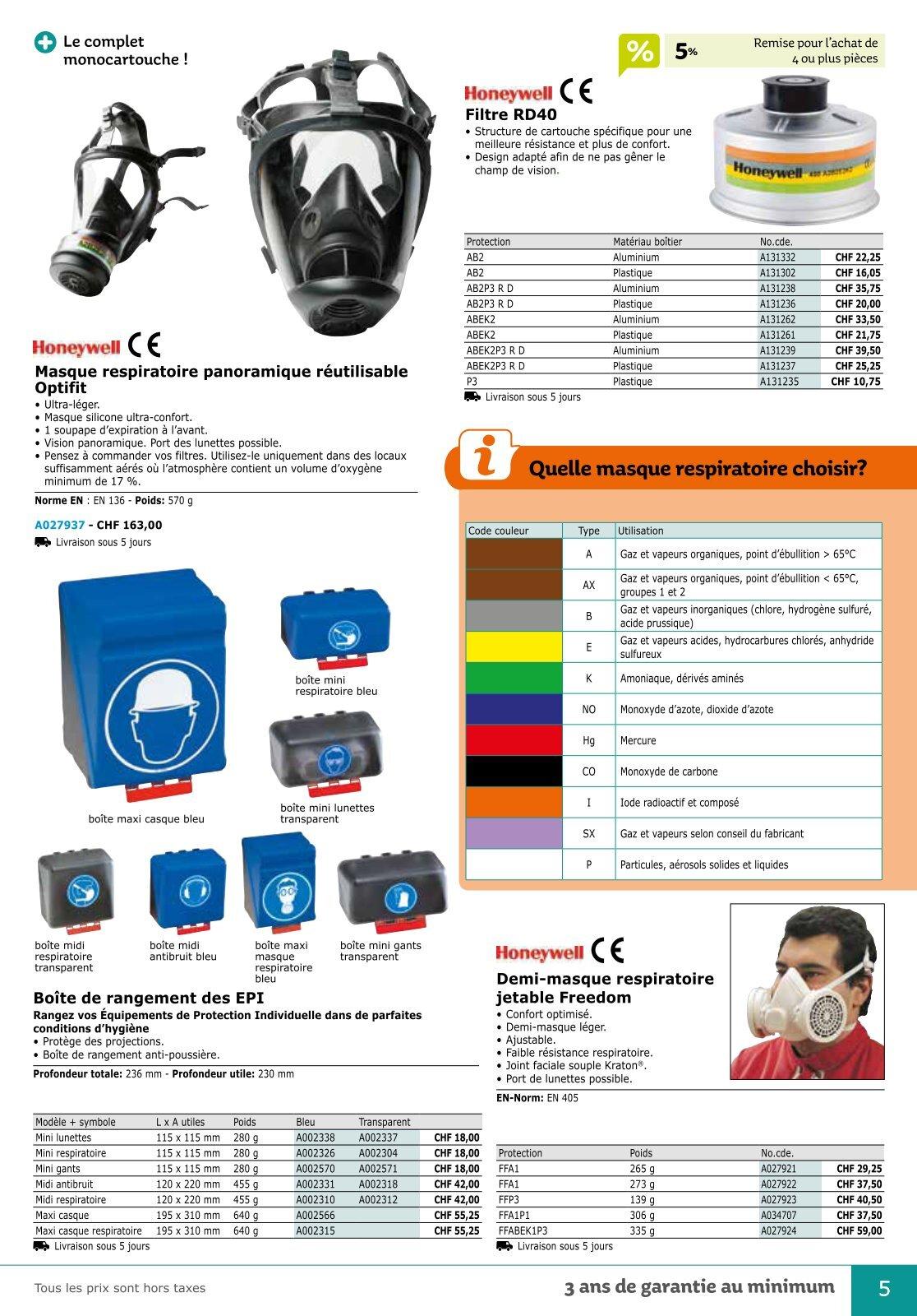 SIP Rechange Sac Pour 01932 collecteur de poussière
