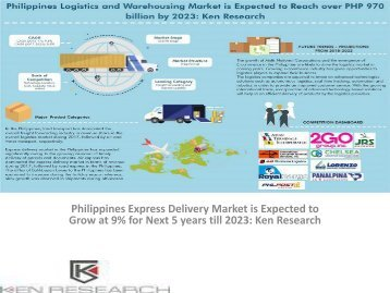 3PL Operations in Philippines, Seaport Operations in Philippines Logistics ,Airport Operations in Philippines Logistics ,Freight Forwarding Market in Philippines : Ken Research