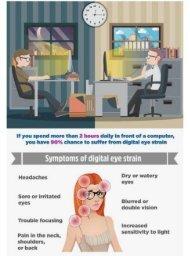 Stylish Malaysia Anti Blue Light Computer Glasses Online