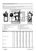 Datenblatt1.4 MB - Viessmann - Page 4