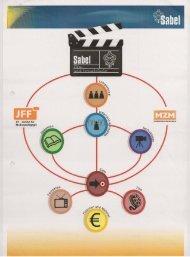 Das SABEL Film- und Fernsehstudio