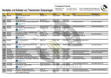 Hersteller und Anbieter von Thermischen Solaranlagen