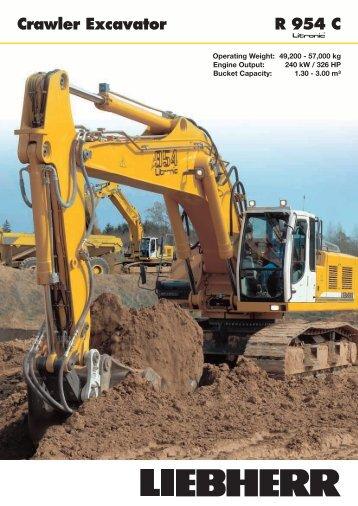 Lift Capacities - Coastline Equipment