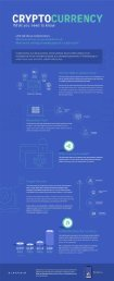 Crypto Need To Know - Infographic