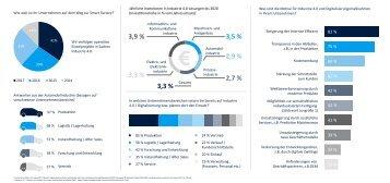 Infografik Industrie 4.0