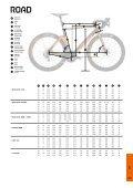KTM Bike 2019 GEO - Page 3