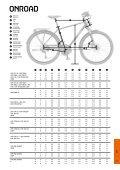 KTM Bike 2019 GEO - Page 5