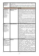 _Τελικό έντυπο_internet - Page 6