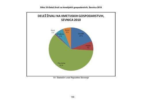 statistika_obcine_sevnica_11.09.2018