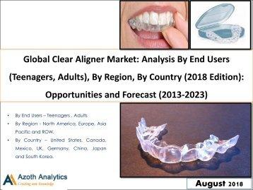 Global clear aligner market  report (2018-2023)