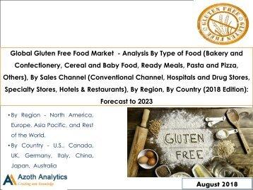 Global Gluten Free Food Market Report