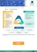 Nanocoatings Market Analysis - Page 4