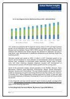 In-vitro Diagnostic Services Market - Page 2