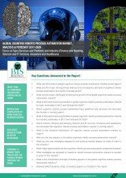 Cognitive Robotic Process Automation Market Research Report