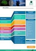 Cognitive Robotic Process Automation Market Research Report  - Page 2