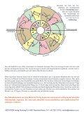 Wieso astronomische Mondkalender von den herkömmlichen Astrologischen abweichen. - Page 2