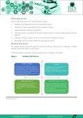 Bioprinting Market Share (2018-2025) - Page 7