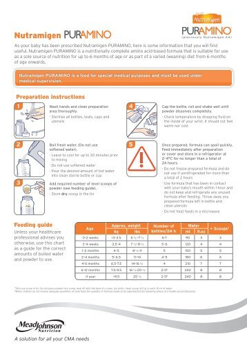 nutramigen_puramino_preparation_instructions