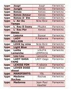 catalogo de perfumes - Page 7