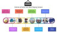 Collection of Useful Links About Shipping Container