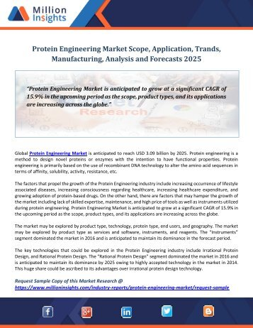 Protein Engineering Market Scope, Application, Trands, Manufacturing, Analysis and Forecasts 2025