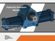 Hydraulic Actuators Market
