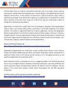 Metal Foam Industry Overview, Market Status and Specification - Page 2
