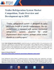 Trailer Refrigeration System Market Perspective, Comprehensive Analysis, Size, Share, Growth, Segment, Trends and Forecast 2025
