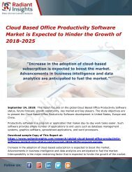 Cloud Based Office Productivity Software Market is Expected to Hinder the Growth of 2018-2025
