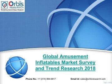Global Amusement Inflatables Market