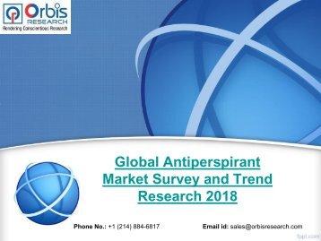 Global Antiperspirant Market